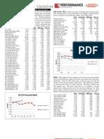 Weekly Market Update - 5-10-12