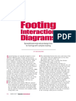 Footing Interaction Diagrams