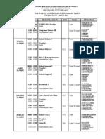 Jadual Peperiksaan an Tahun Tingkatan 2 2012 Pengawas Latest