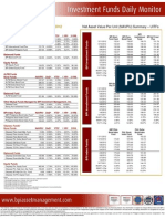 Investment Funds Monitor - 05-14-12