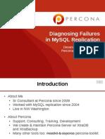 PLUK2011 Diagnosing and Fixing Mysql Replication