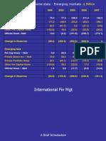 IFM PGP SBS Full Term Revd Latest Exellent