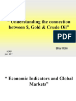$,Gold & Crude Oil_econ Indicators &..