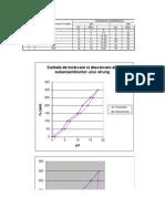Grafic+tabel laboratorul 3