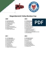 Siegerliste Volley-Bombas Cup