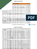 Επικαιροποιημένος κατάλογος συμμετοχών ΕΟΦ 15.5.12