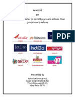 Airline Industry in India