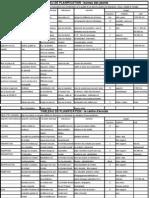 ANNEXE 6 - tableau de planification3