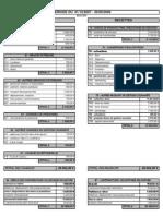 budget prévisionnel du 30-09-2007 au 1-10-2008