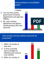 ICGFM May 2012 Conference - polling results (Tuesday, May 1) - Andy Wynne