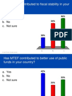 ICGFM May 2012 Conference - polling results (Tuesday, May 1) - Dodson & Kang