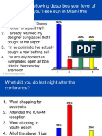 ICGFM May 2012 Conference - polling results (Tuesday, May 1) - Tuesday Intro Questions