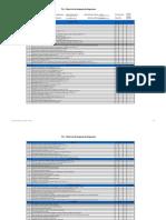 Pré-Check-List do Amil Niterói 2011-Junho