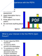 Polling results from PEFA morning session 1, 2 & 3