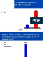 Polling results from PEFA session 4, 5 & 6
