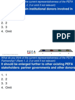 Polling results from PEFA - session 7.PEFA meets the needs of its stakeholders