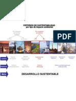 Criterios de sustentabilidad