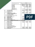 ESG 2009-2010-2011