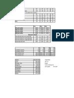 Proiect SIAD vs 5.8.2