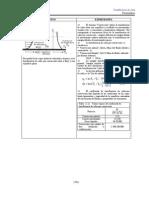 48840343 Formula Rio Transfer en CIA de Calor