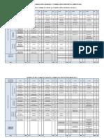 ANEXO-Estructuras Curriculares FGB y FOE