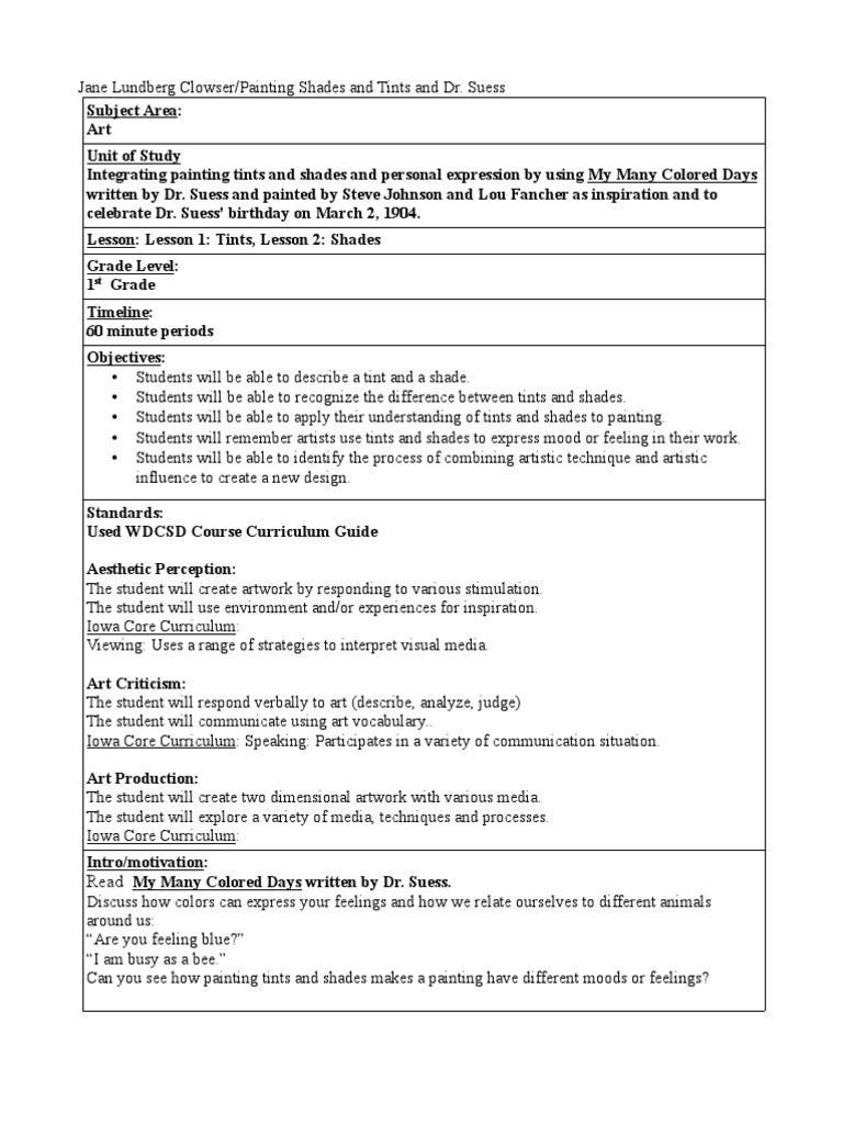 lesson plan critique essay Reductions in prediction error would lesson plan on teaching thesis statement be a strong critique of the world essay writing tumblr where all can quit.
