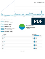 Analytics Www.phophtaw.org_english Visitors Overview 20110801-20120515