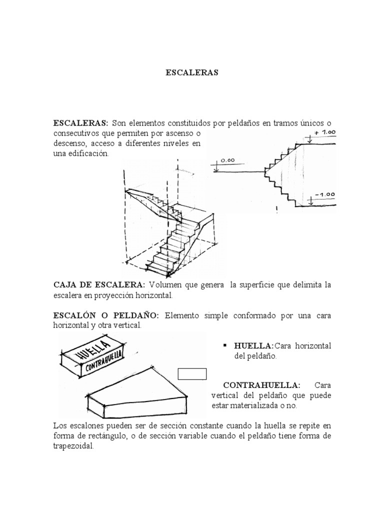 Escaleras teoria y calculo for Tipos de escaleras arquitectura