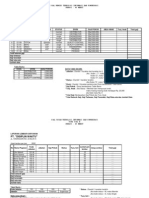 Soal Praktek Excel
