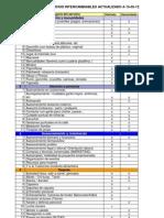 Listado de Servicios 2012 Actualizado a Mayo 2012