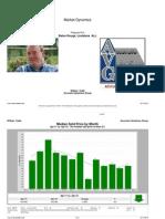 Baton Rouge Housing Report April 2011 vs April 2012