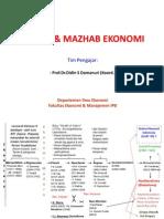 Sistem & Mazhab Ekonomi (UTS)