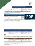 3. B Pembelian Aktivasi Paket Data Connex True Unlimited