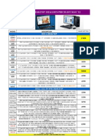Dell Desktop & Laptop Dealer Pricelist May 2012
