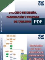 Presentación Estandar general sobre proceso de fabricación de tableros