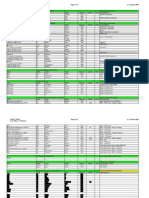 May Day 2012 OPD Officer Assignments