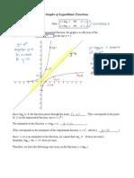 Unit 2.4 Graphs of Logarithmic Functions_keyf2011