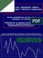 Tapp Inap Uchile 10.05.12 Oscar Landerretche Gacitua