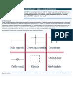 Simbologia de Componentes de Tableros Electricos