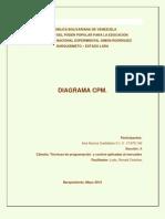 diagrama CPM