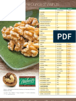 Nutrient Chart for Walnuts