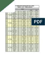 Cópia de tabela série a 2012 - 08.03.12_final