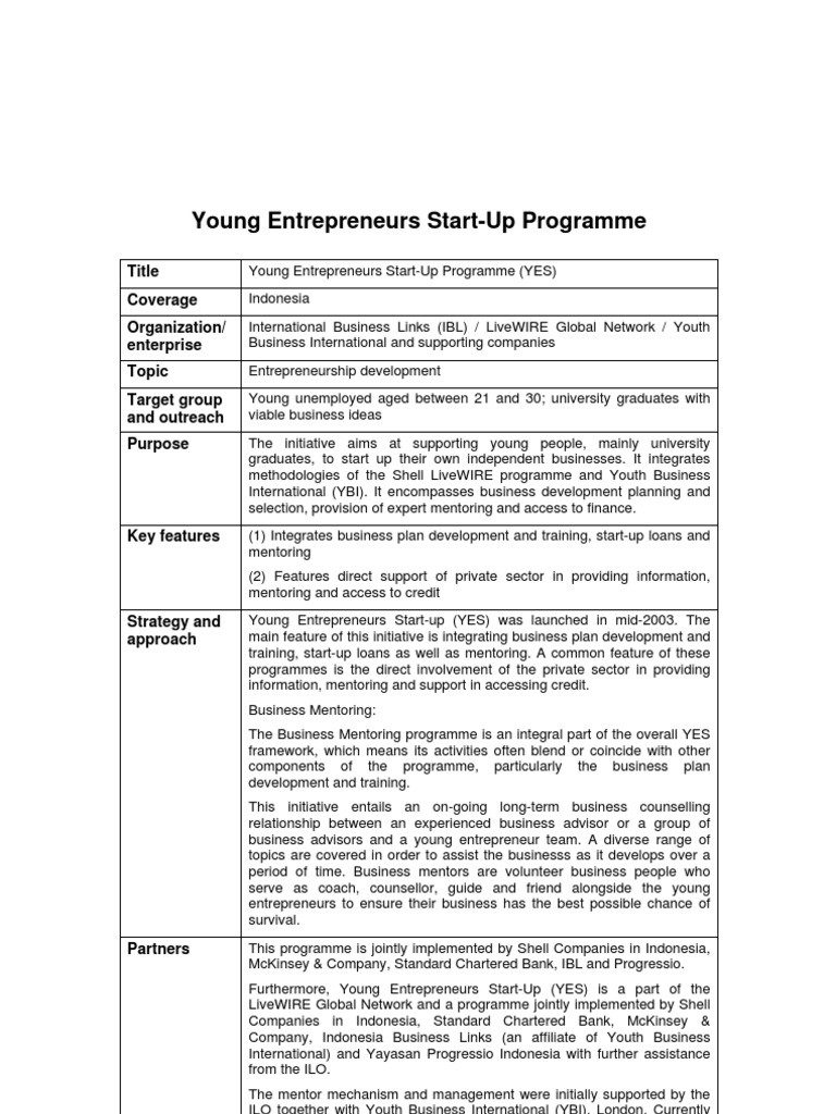 Assistance in the development of private entrepreneurship and business