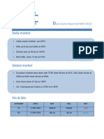 DAILY EQUTY REPORT BY EPIC RESEARCH - 18 MAY 2012