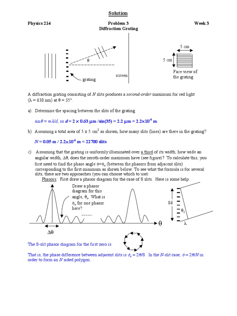 3-3 Grating Solution | Sine | Diffraction