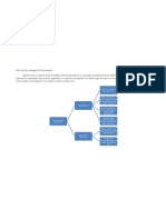 Definición de Investigación de Operaciones y Cuadro