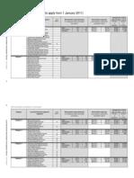 2010 Remuneration Schedule
