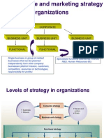 Corporate and Marketing Strategy
