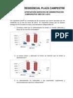 Encuesta Comparativo 2012-2011 Para Publicacion