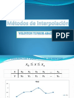 interpolacionW1